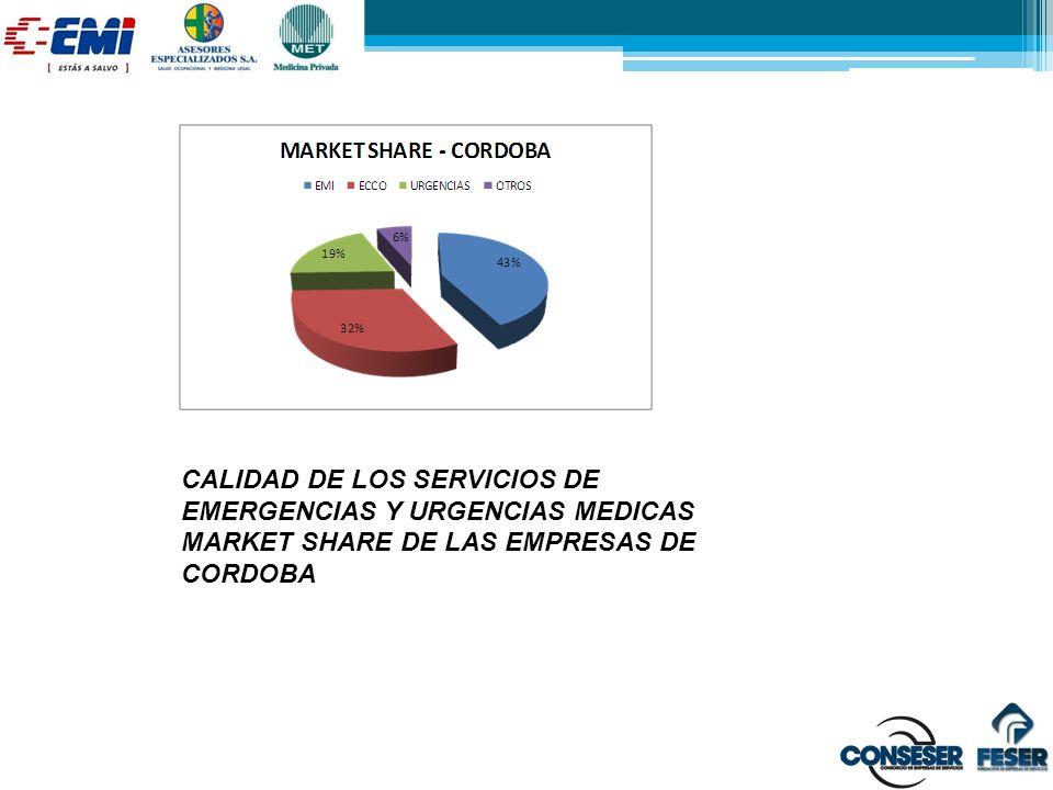 CALIDAD DE LOS SERVICIOS DE EMERGENCIAS Y URGENCIAS MEDICAS