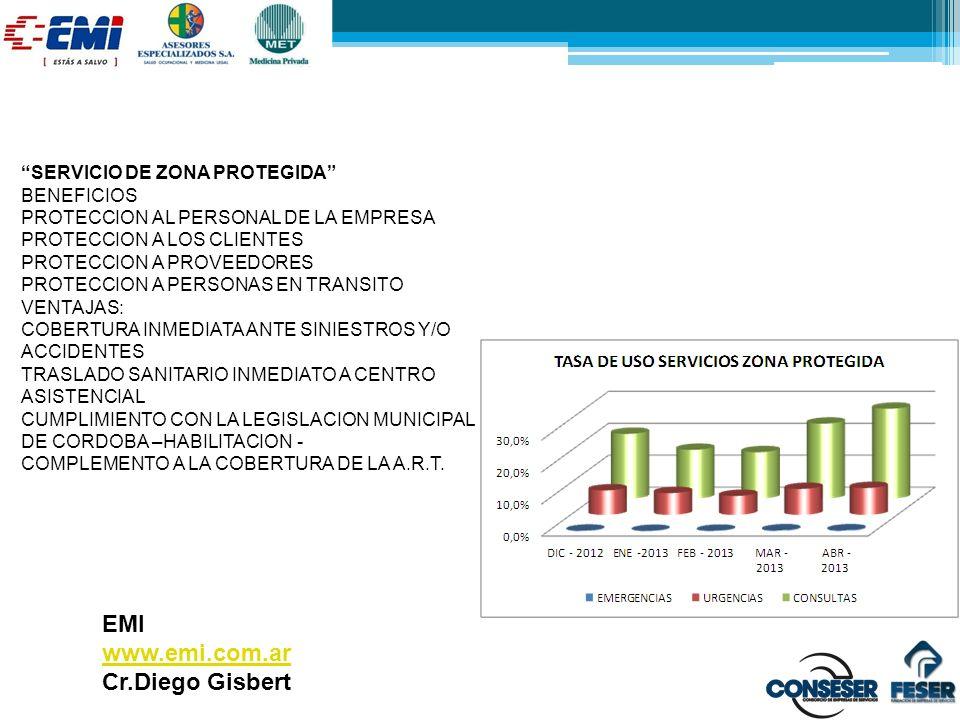 EMI www.emi.com.ar Cr.Diego Gisbert SERVICIO DE ZONA PROTEGIDA