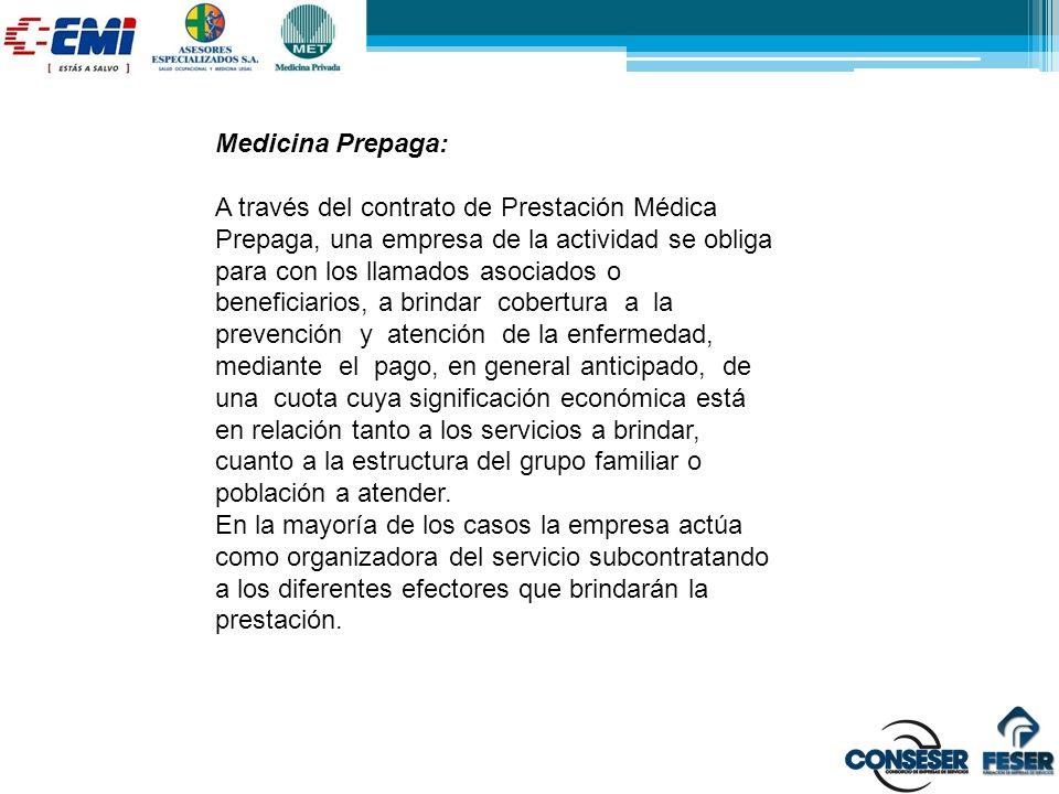 Medicina Prepaga: