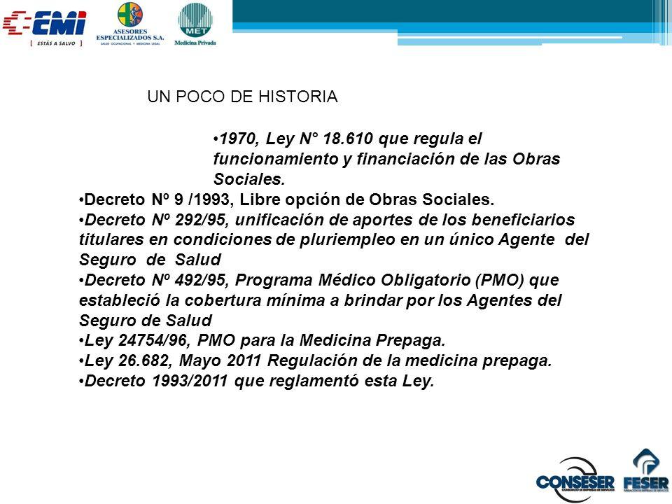 UN POCO DE HISTORIA 1970, Ley N° 18.610 que regula el funcionamiento y financiación de las Obras Sociales.