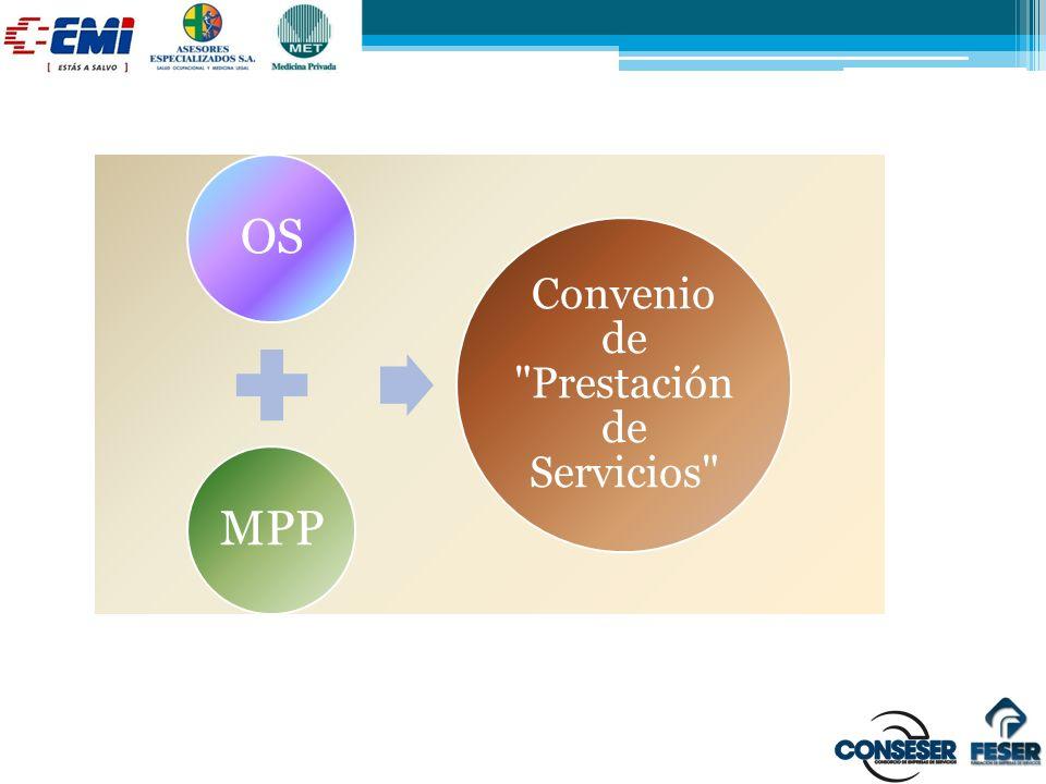 Convenio de Prestación de Servicios