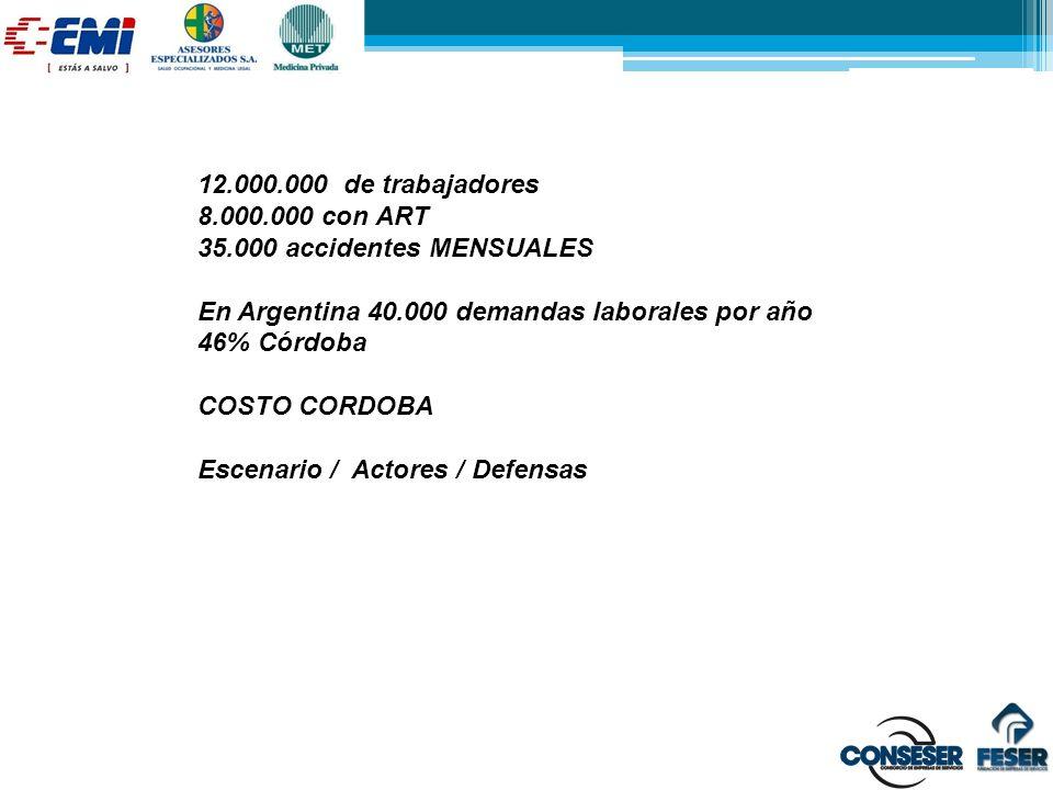 12.000.000 de trabajadores 8.000.000 con ART. 35.000 accidentes MENSUALES. En Argentina 40.000 demandas laborales por año.