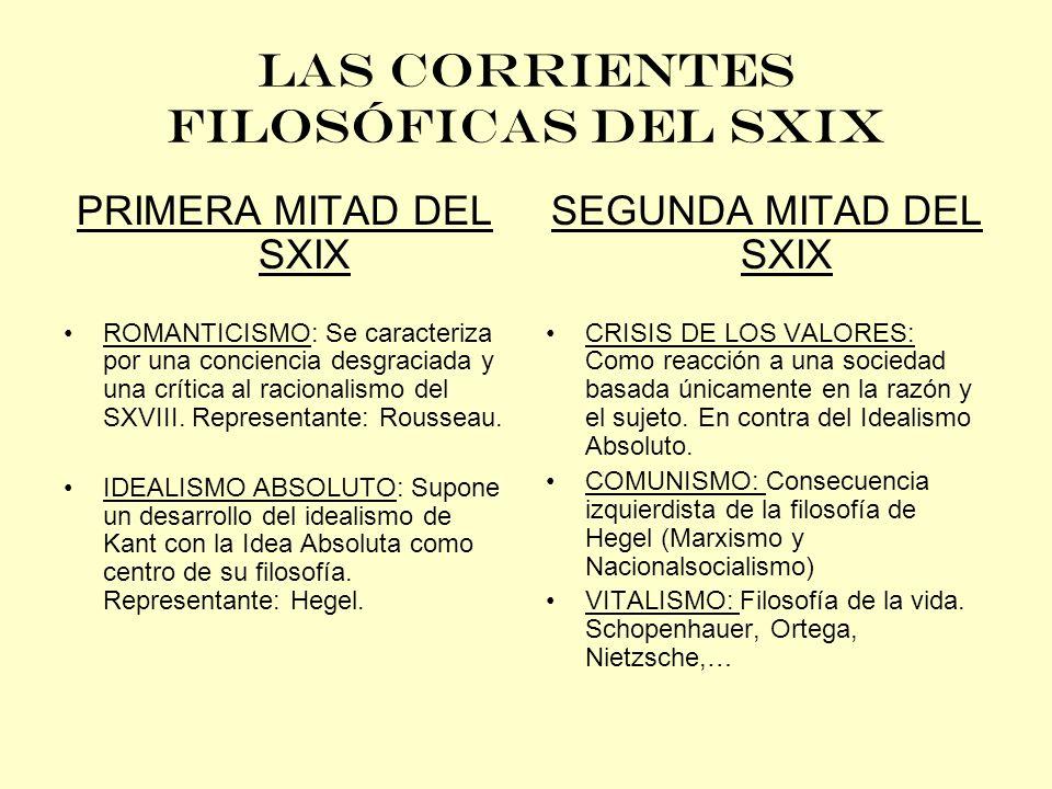 LAS CORRIENTES FILOSÓFICAS DEL SXIX