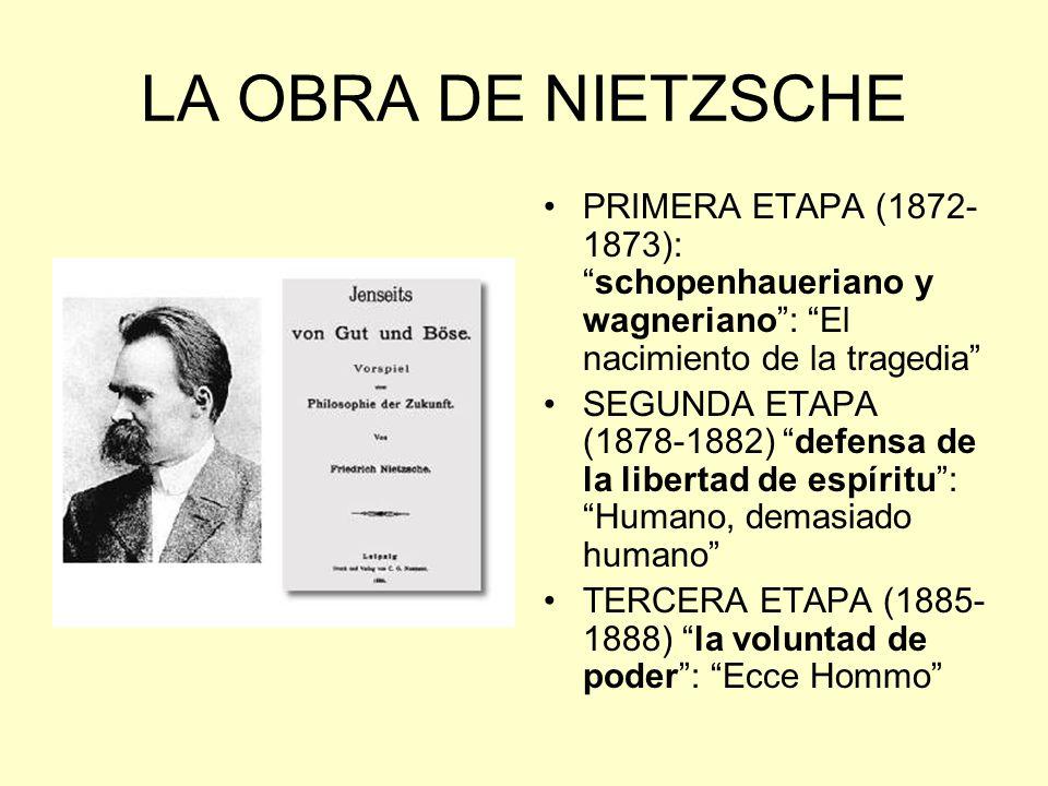 LA OBRA DE NIETZSCHE PRIMERA ETAPA (1872-1873): schopenhaueriano y wagneriano : El nacimiento de la tragedia