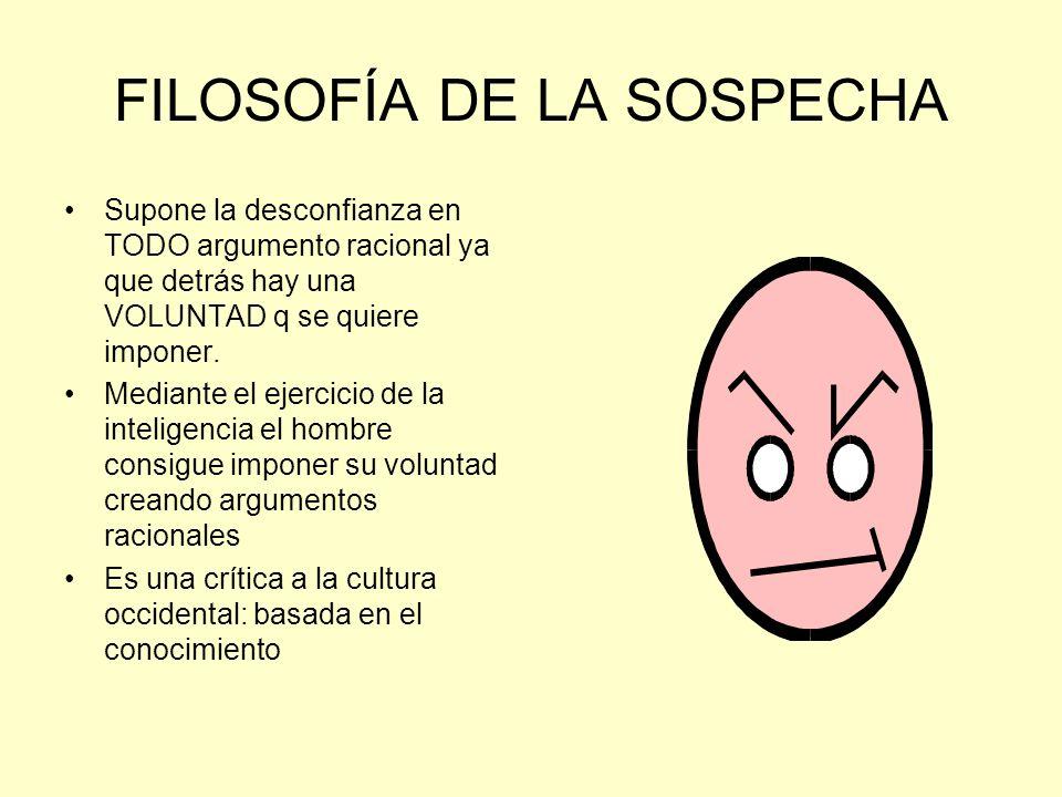 FILOSOFÍA DE LA SOSPECHA