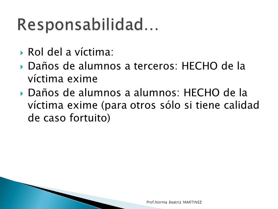 Responsabilidad… Rol del a víctima: