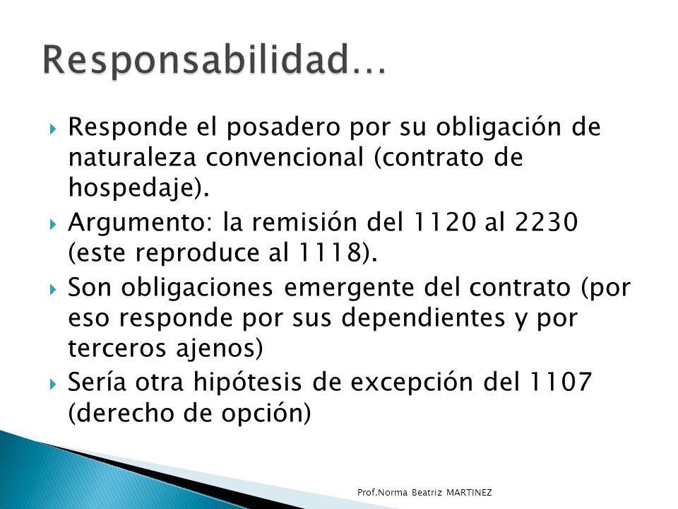 Responsabilidad… Responde el posadero por su obligación de naturaleza convencional (contrato de hospedaje).