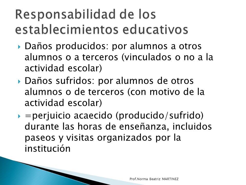 Responsabilidad de los establecimientos educativos
