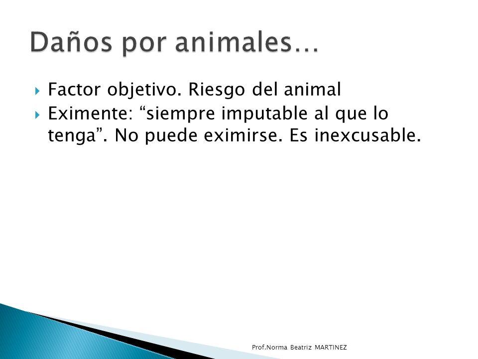 Daños por animales… Factor objetivo. Riesgo del animal