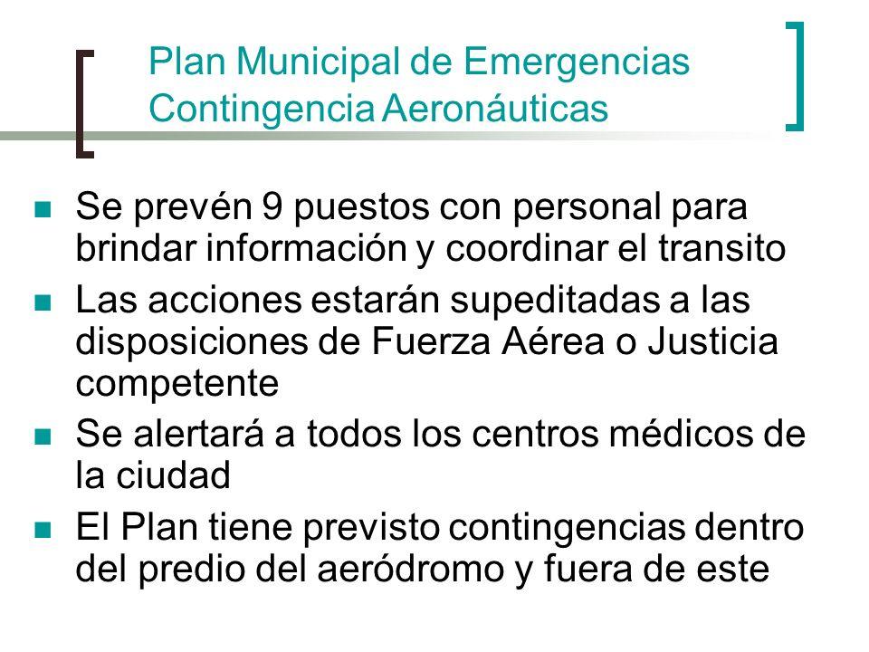 Plan Municipal de Emergencias Contingencia Aeronáuticas