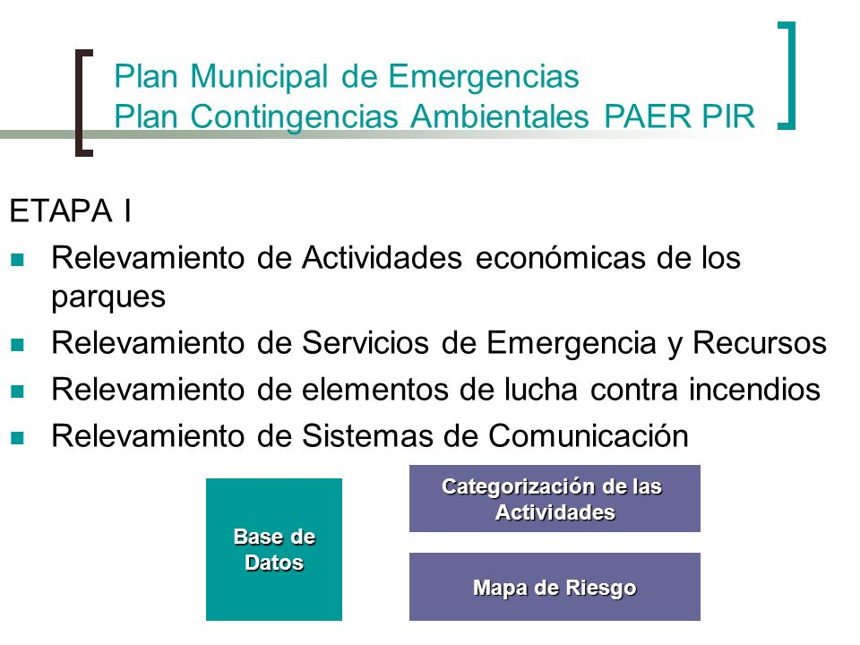 Plan Municipal de Emergencias Plan Contingencias Ambientales PAER PIR