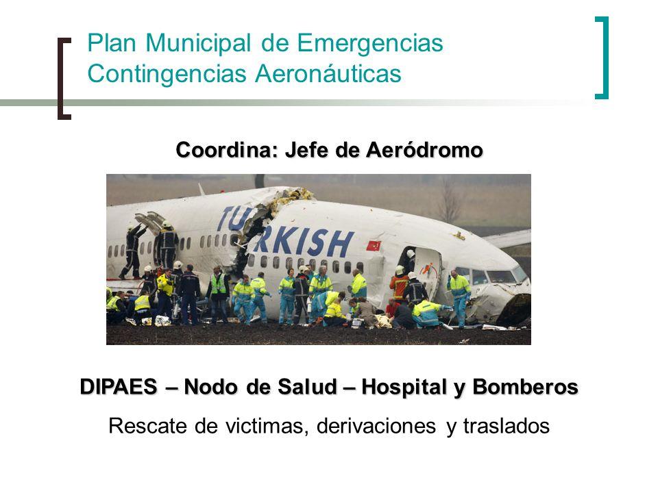 Plan Municipal de Emergencias Contingencias Aeronáuticas