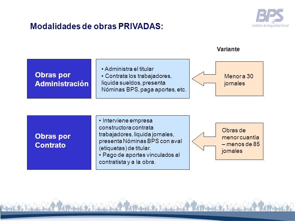 Modalidades de obras PRIVADAS: