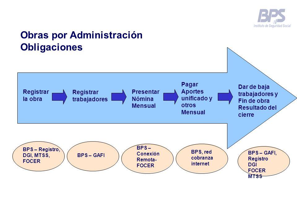 Obras por Administración Obligaciones