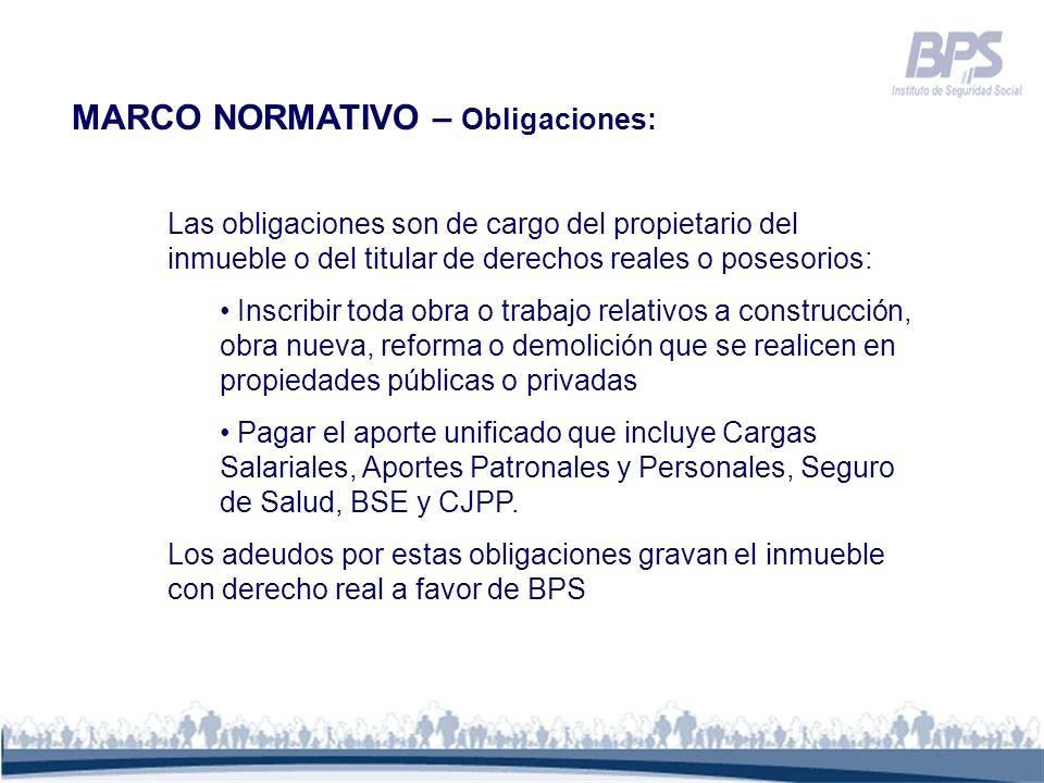 MARCO NORMATIVO – Obligaciones: