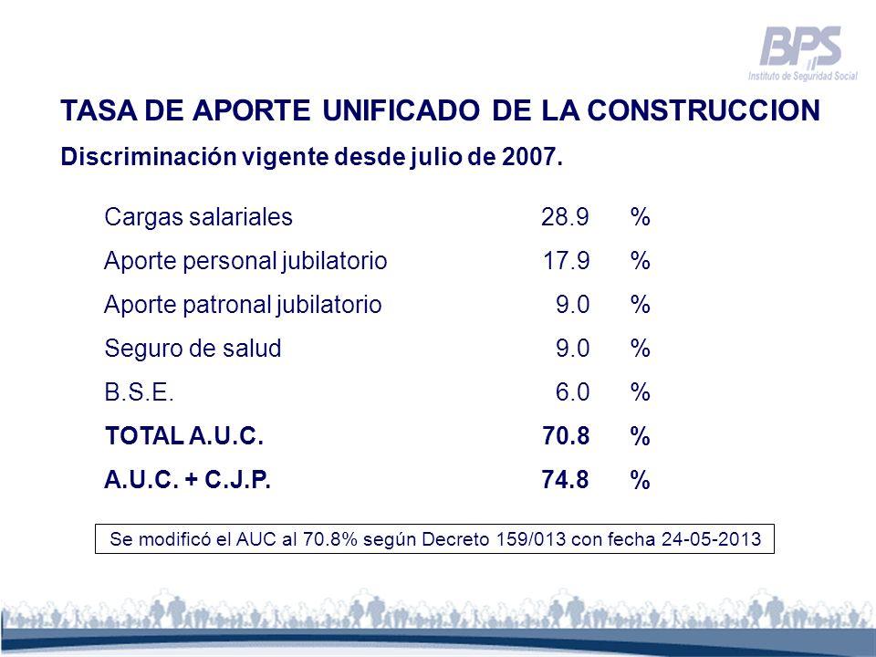 TASA DE APORTE UNIFICADO DE LA CONSTRUCCION