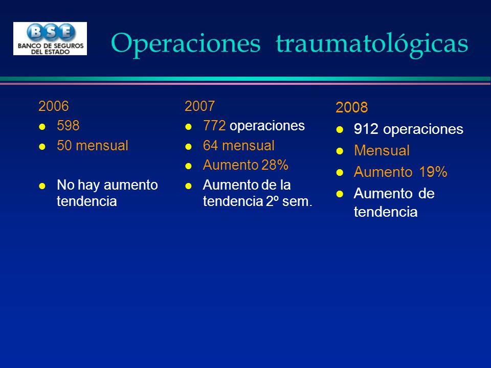 Operaciones traumatológicas