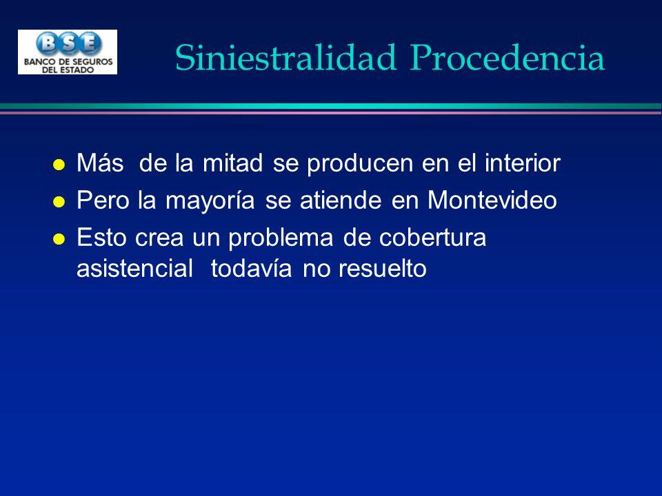 Siniestralidad Procedencia