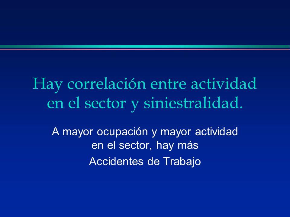 Hay correlación entre actividad en el sector y siniestralidad.