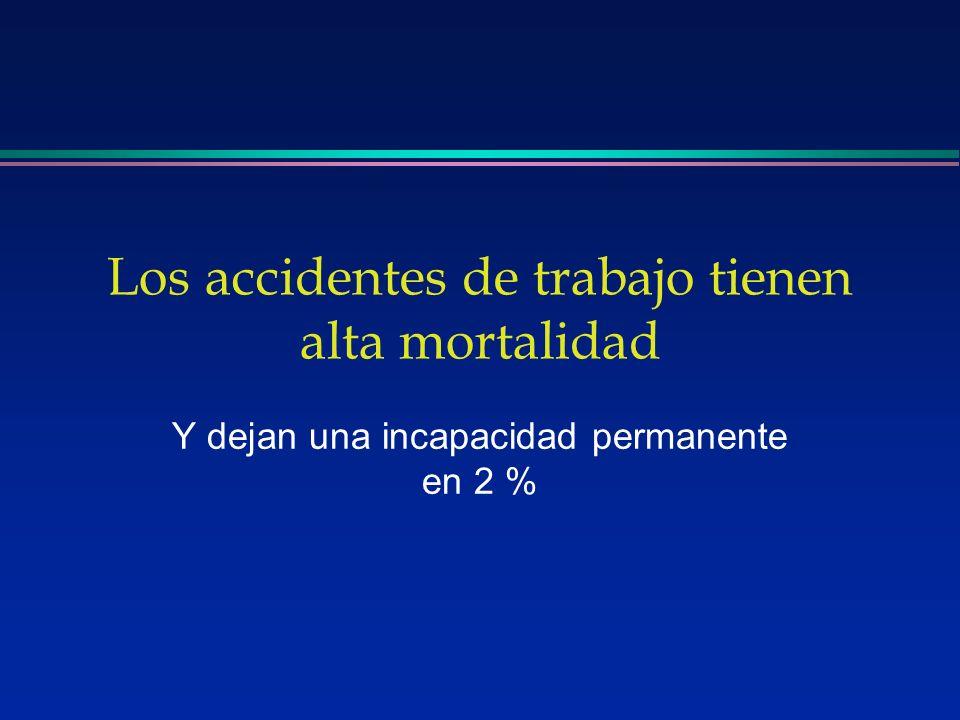 Los accidentes de trabajo tienen alta mortalidad