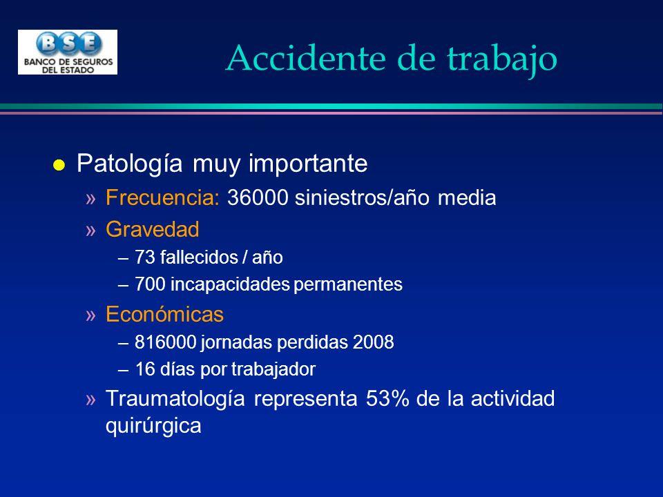Accidente de trabajo Patología muy importante
