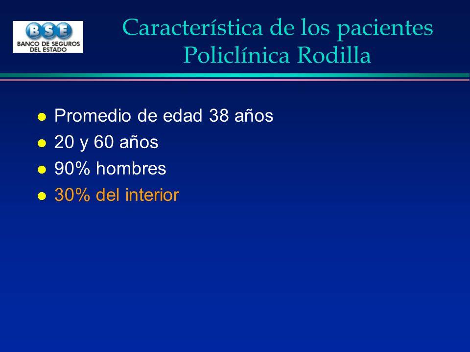 Característica de los pacientes Policlínica Rodilla