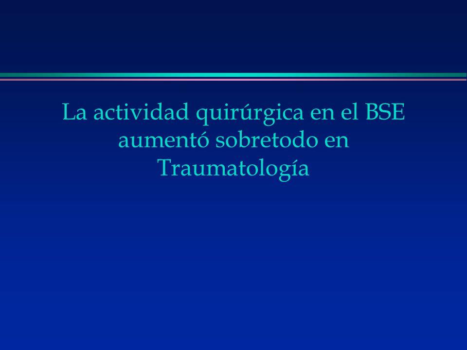 La actividad quirúrgica en el BSE aumentó sobretodo en Traumatología