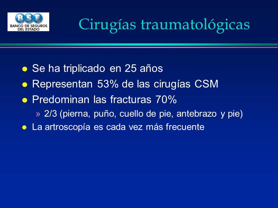 Cirugías traumatológicas