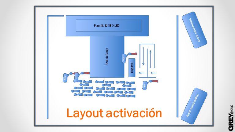 Layout activación