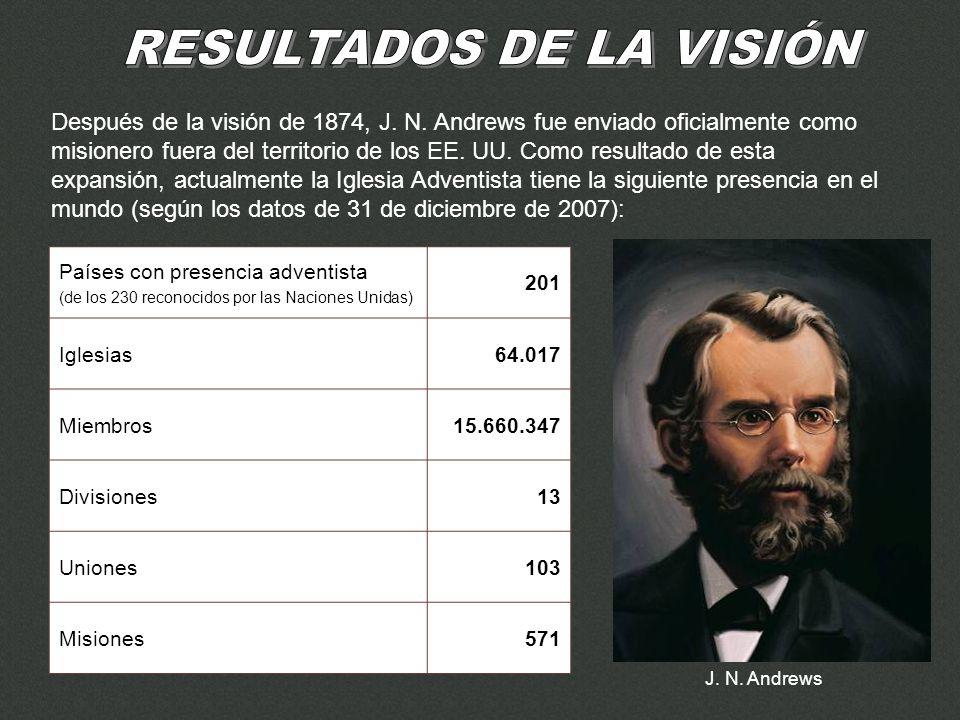 RESULTADOS DE LA VISIÓN