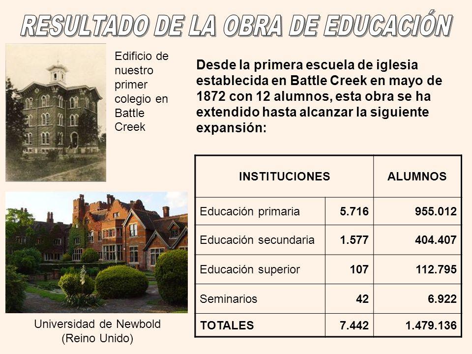 RESULTADO DE LA OBRA DE EDUCACIÓN