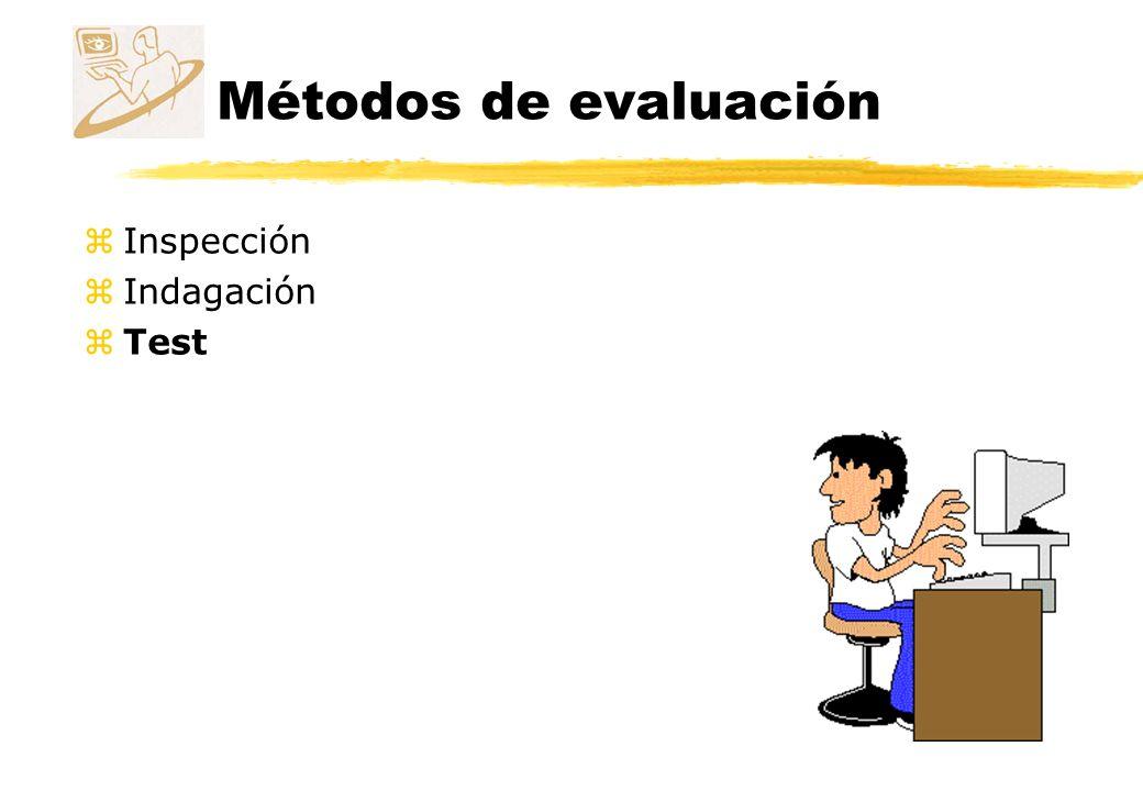 Métodos de evaluación Inspección Indagación Test
