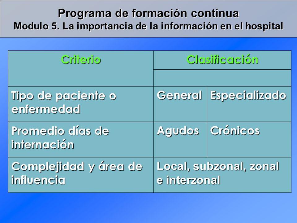 Programa de formación continua Modulo 5