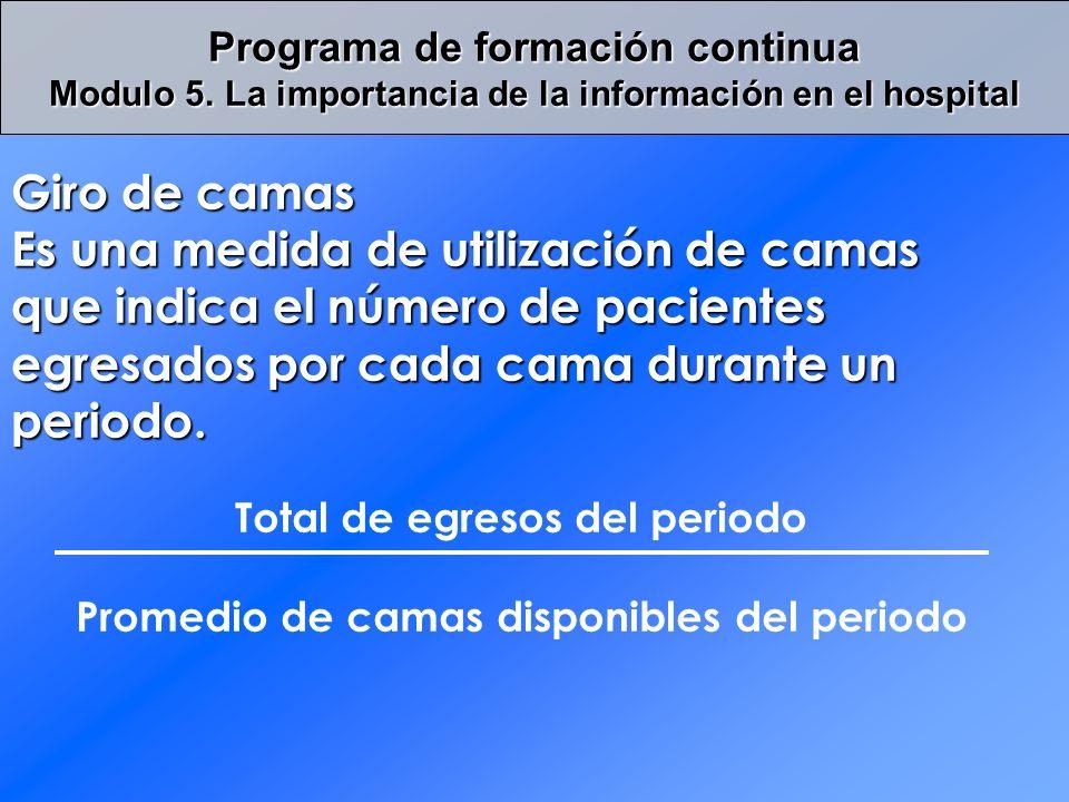 Total de egresos del periodo Promedio de camas disponibles del periodo