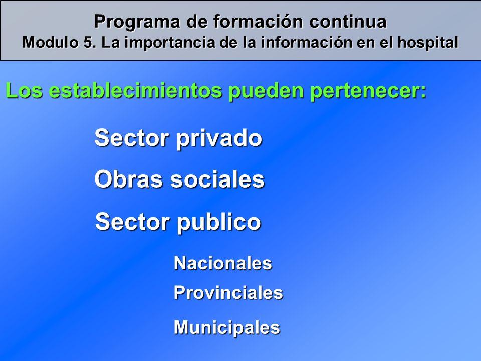 Sector privado Obras sociales Sector publico