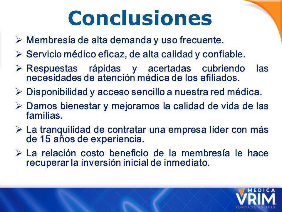 Conclusiones Membresía de alta demanda y uso frecuente.
