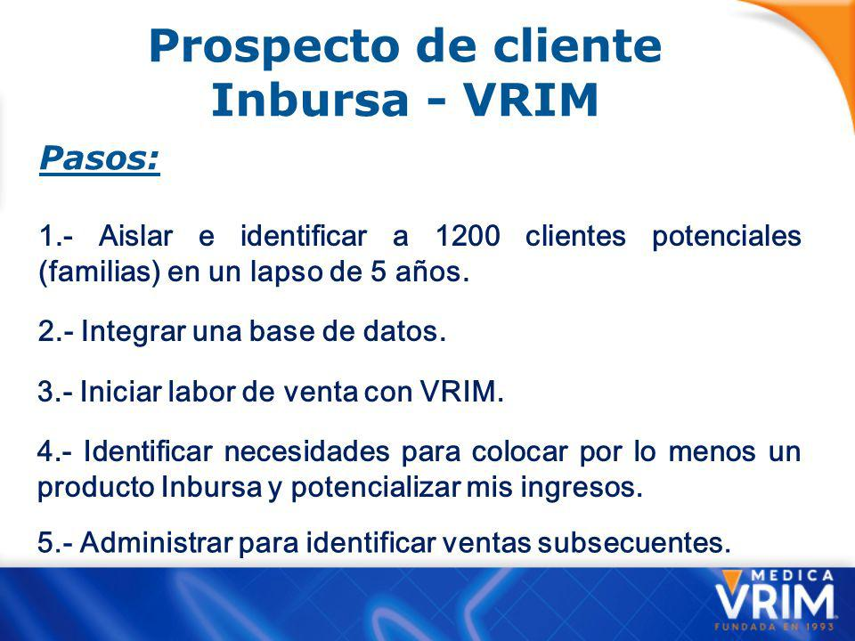 Prospecto de cliente Inbursa - VRIM