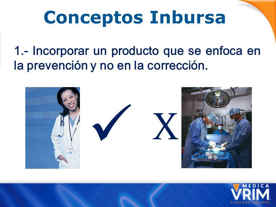 Conceptos Inbursa 1.- Incorporar un producto que se enfoca en la prevención y no en la corrección.