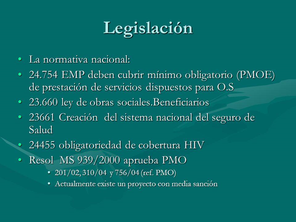 Legislación La normativa nacional: