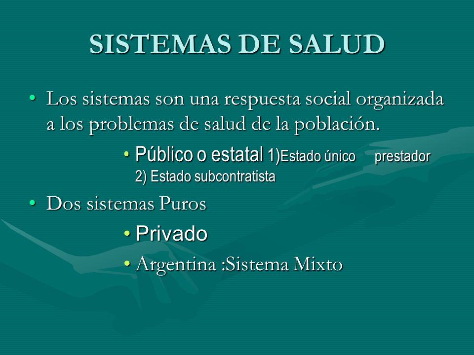 SISTEMAS DE SALUD Los sistemas son una respuesta social organizada a los problemas de salud de la población.