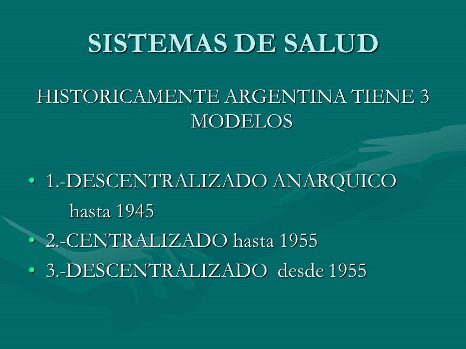 HISTORICAMENTE ARGENTINA TIENE 3 MODELOS