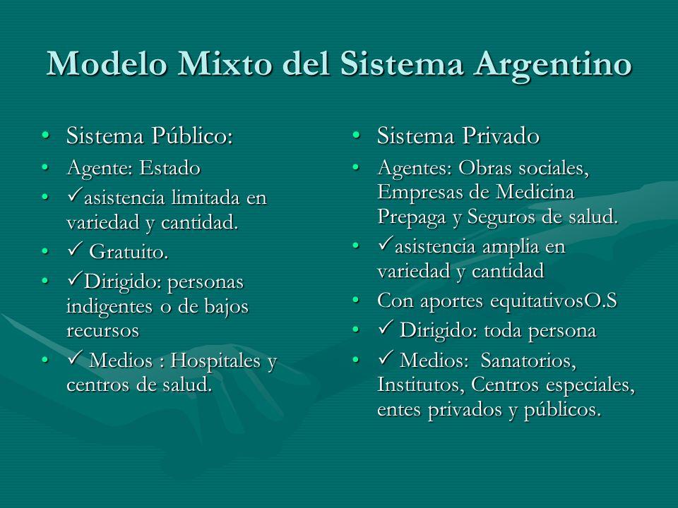 Modelo Mixto del Sistema Argentino