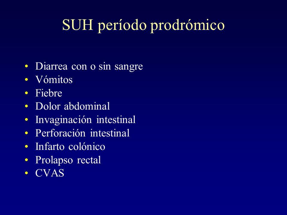 SUH período prodrómico