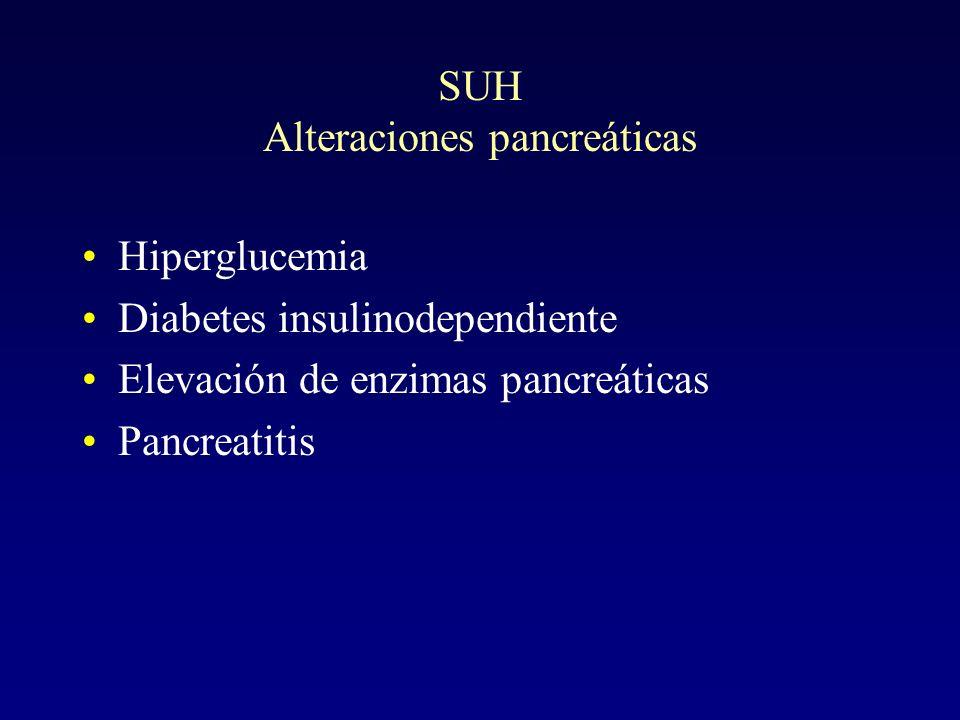 SUH Alteraciones pancreáticas