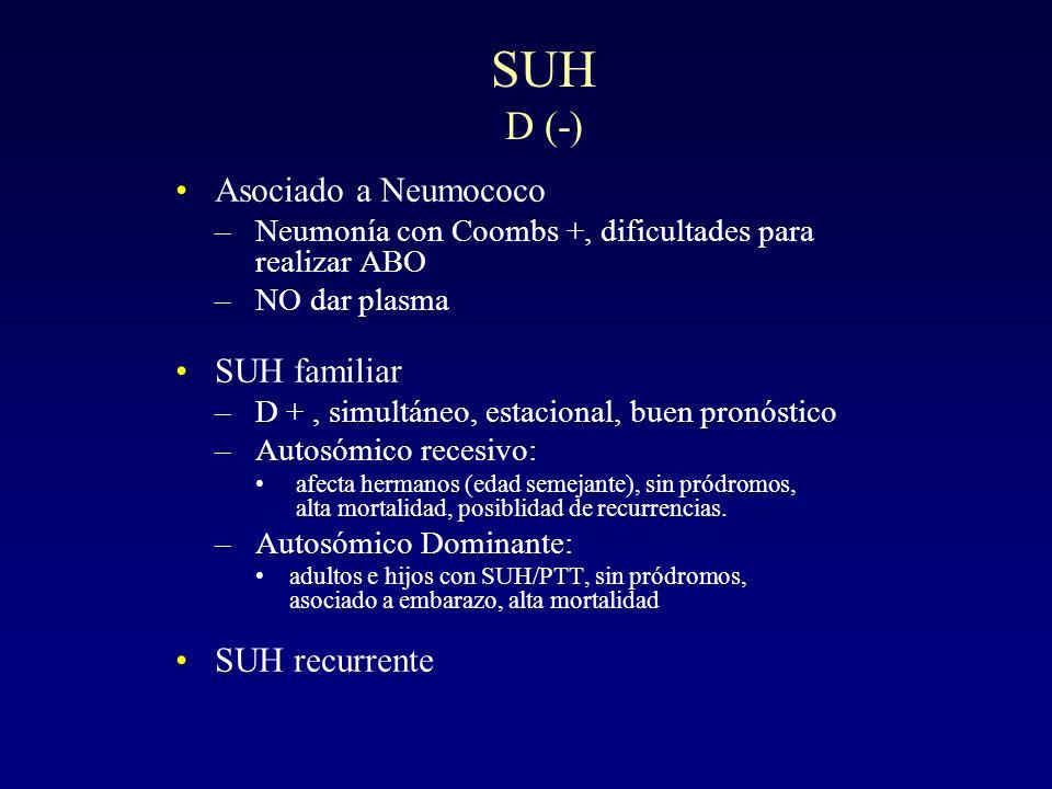 SUH D (-) Asociado a Neumococo SUH familiar SUH recurrente