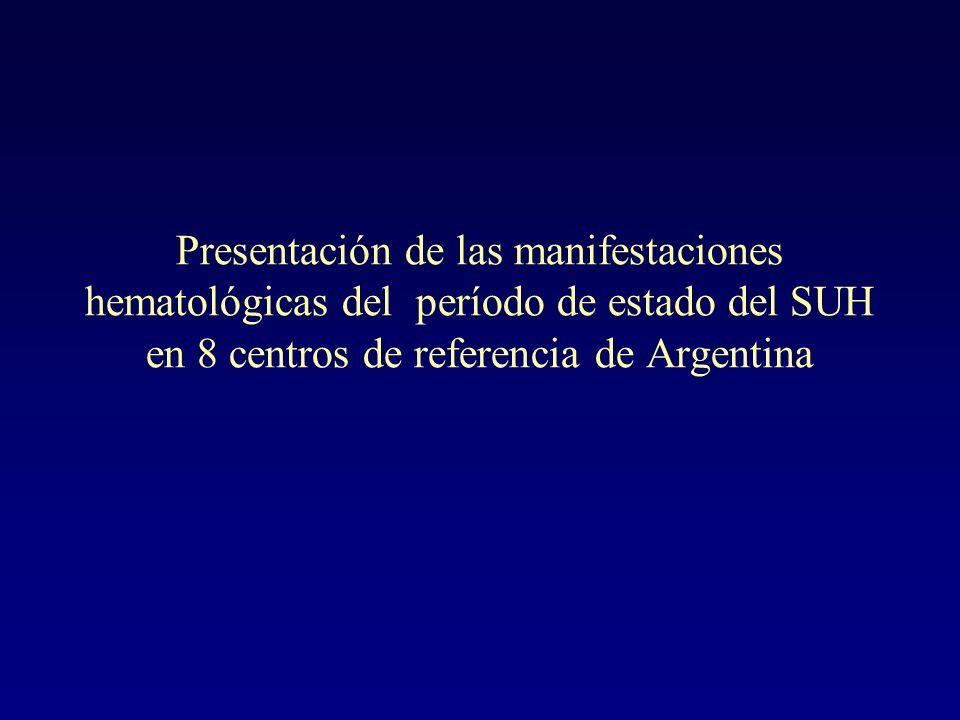 Presentación de las manifestaciones hematológicas del período de estado del SUH en 8 centros de referencia de Argentina