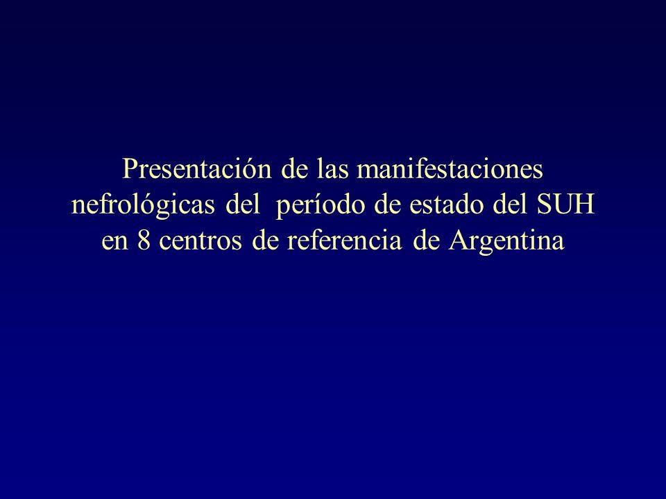 Presentación de las manifestaciones nefrológicas del período de estado del SUH en 8 centros de referencia de Argentina