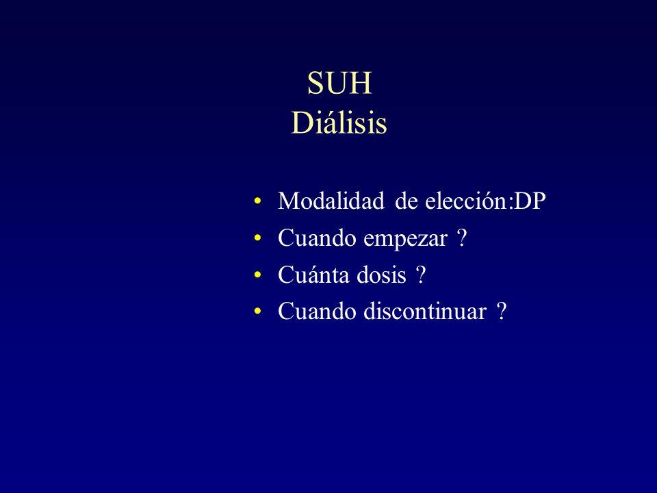 SUH Diálisis Modalidad de elección:DP Cuando empezar Cuánta dosis