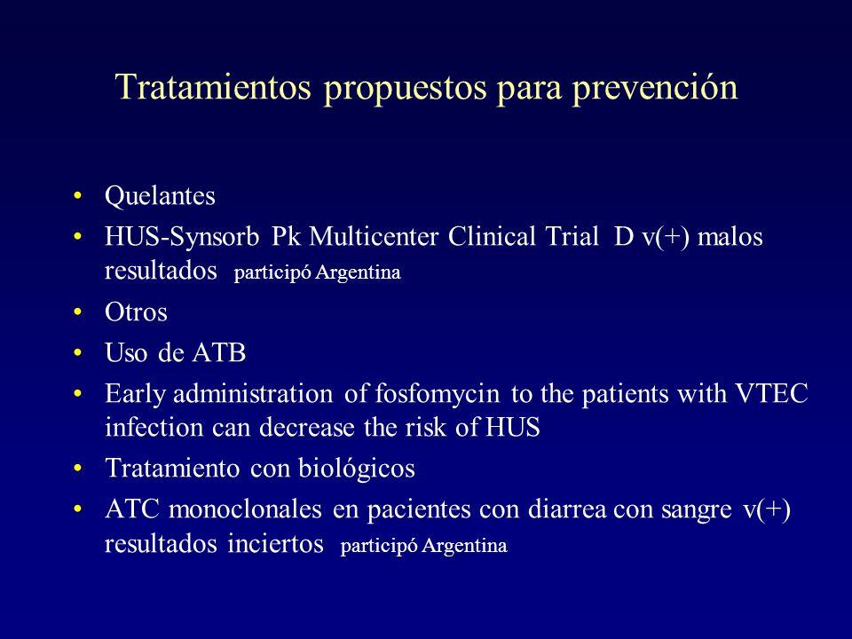 Tratamientos propuestos para prevención