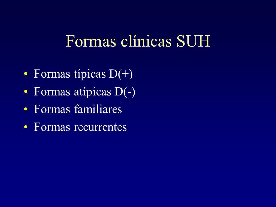 Formas clínicas SUH Formas típicas D(+) Formas atípicas D(-)